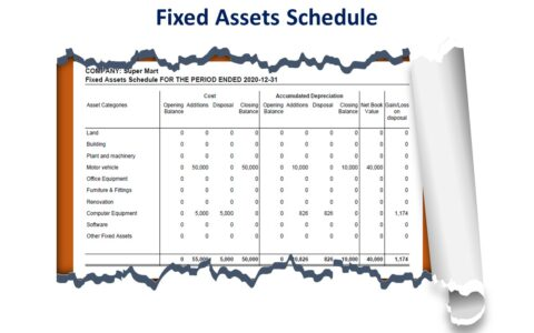 Fixed Assets Schedule